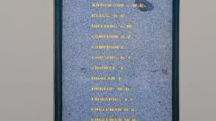 Roll of Honour A-J