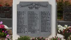 The Second World War Roll of Honour