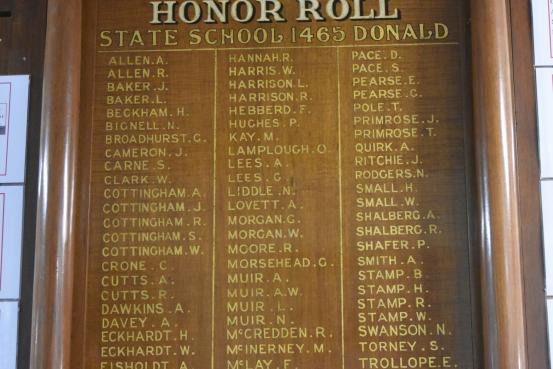 Donald Higher Elementary School Honour Roll