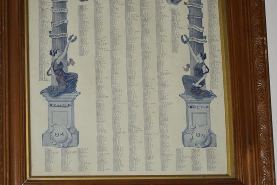 Shire of Colac Honour Roll